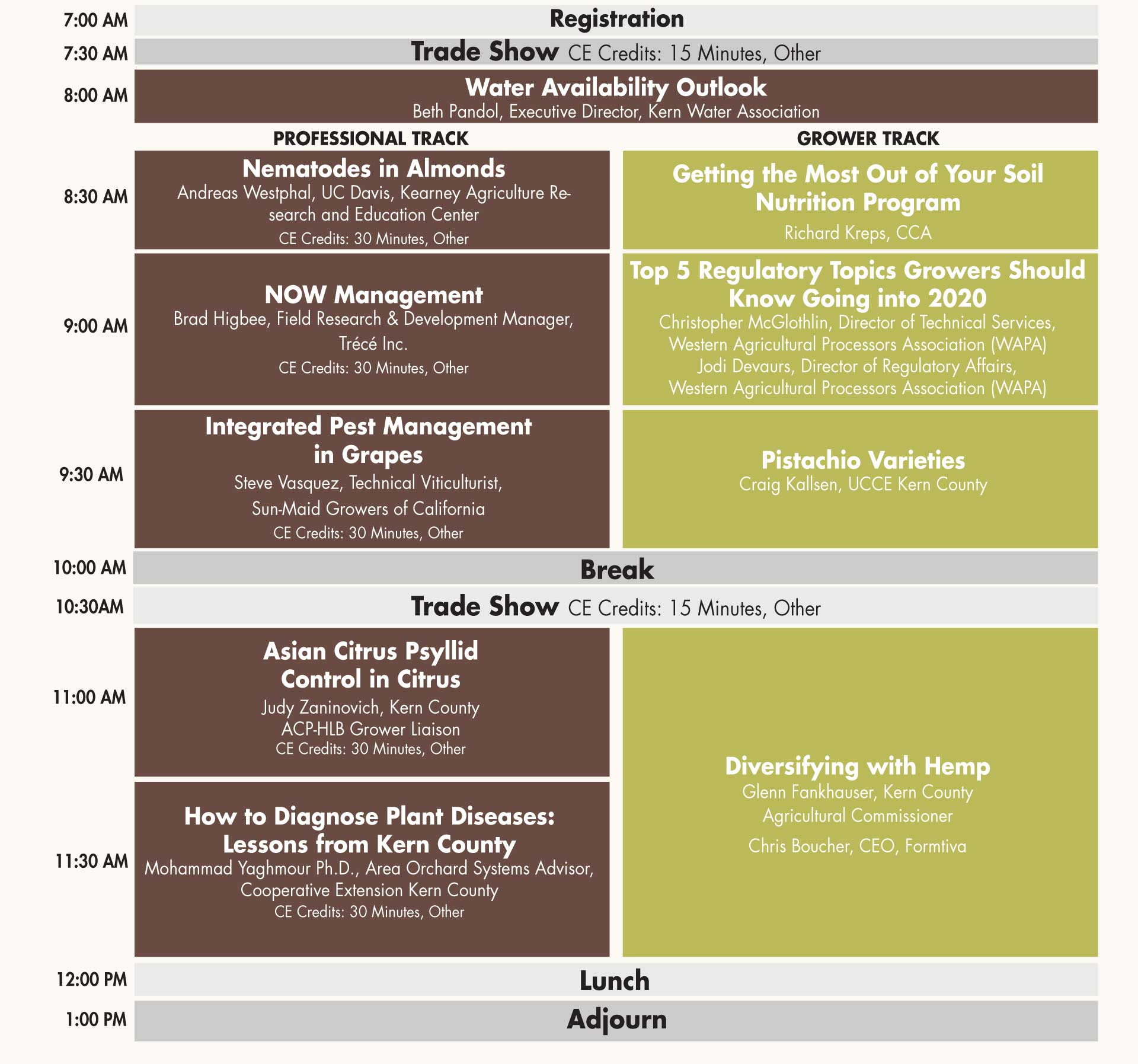 Kern County Ag Day @ Kern County Fairgrounds
